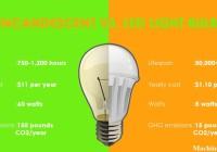 Lanterna – Led vs Incandescenta